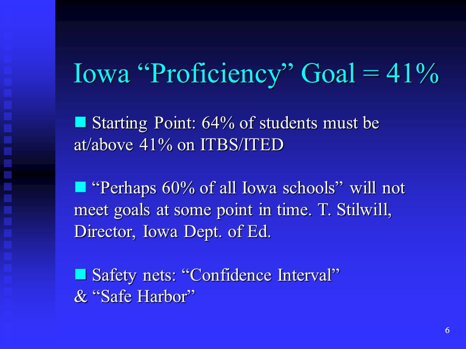 6 Iowa Proficiency Goal = 41% Starting Point: 64% of students must be at/above 41% on ITBS/ITED Starting Point: 64% of students must be at/above 41% on ITBS/ITED Perhaps 60% of all Iowa schools will not meet goals at some point in time.