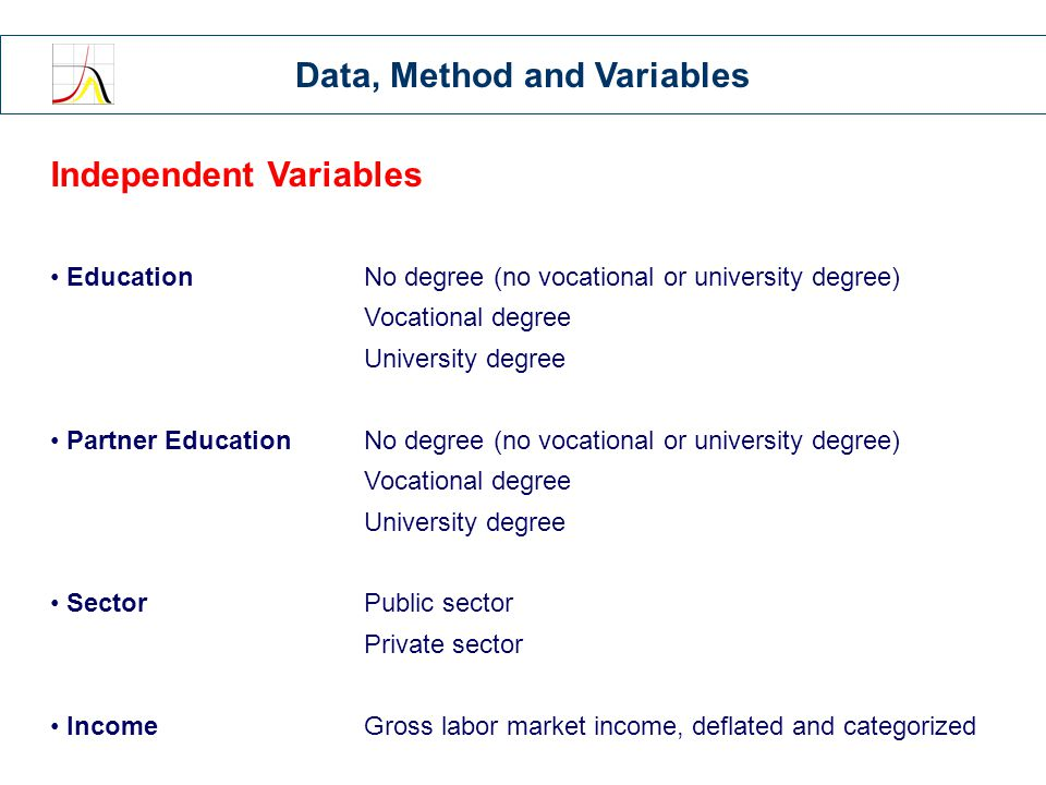 Independent Variables EducationNo degree (no vocational or university degree) Vocational degree University degree Partner EducationNo degree (no vocational or university degree) Vocational degree University degree SectorPublic sector Private sector Income Gross labor market income, deflated and categorized Data, Method and Variables