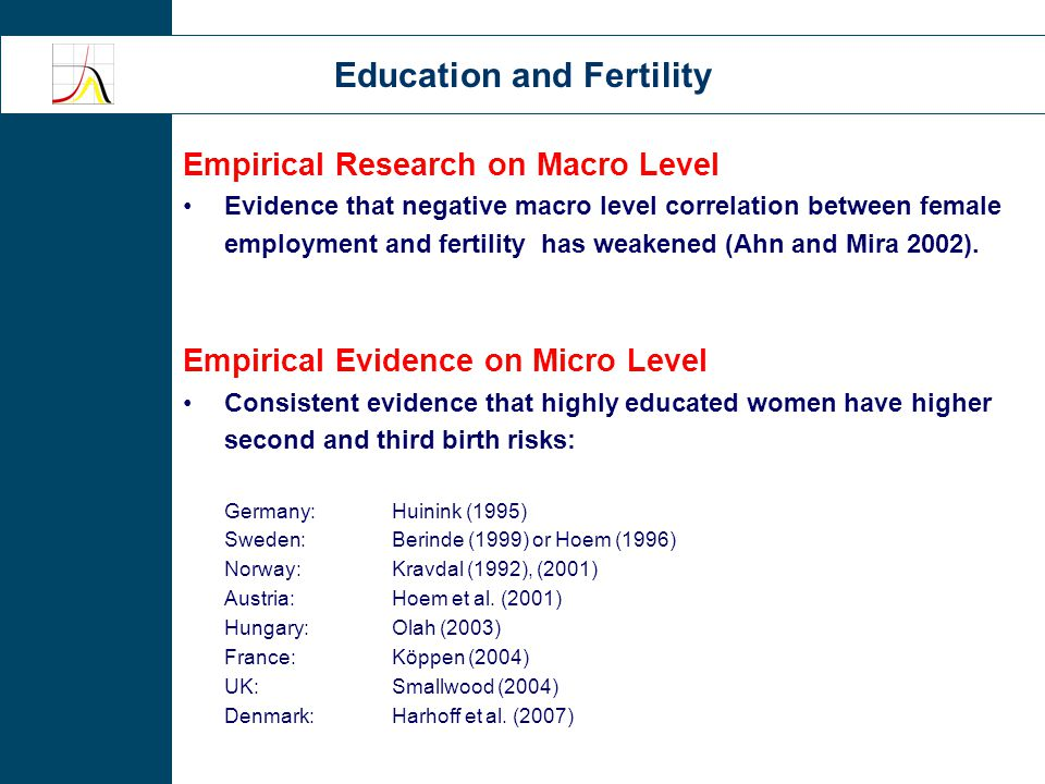 Empirical Research on Macro Level Evidence that negative macro level correlation between female employment and fertility has weakened (Ahn and Mira 2002).
