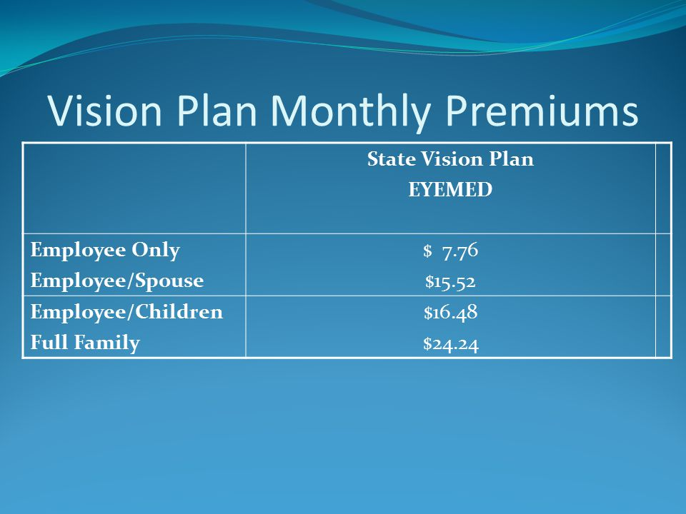 Vision Plan Monthly Premiums State Vision Plan EYEMED Employee Only Employee/Spouse $ 7.76 $15.52 Employee/Children Full Family $16.48 $24.24