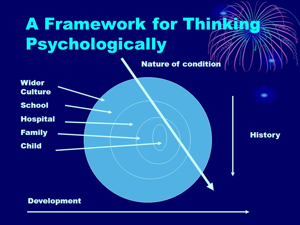 A Framework for Thinking Psychologically Wider Culture School Hospital Family Child Development History Nature of condition