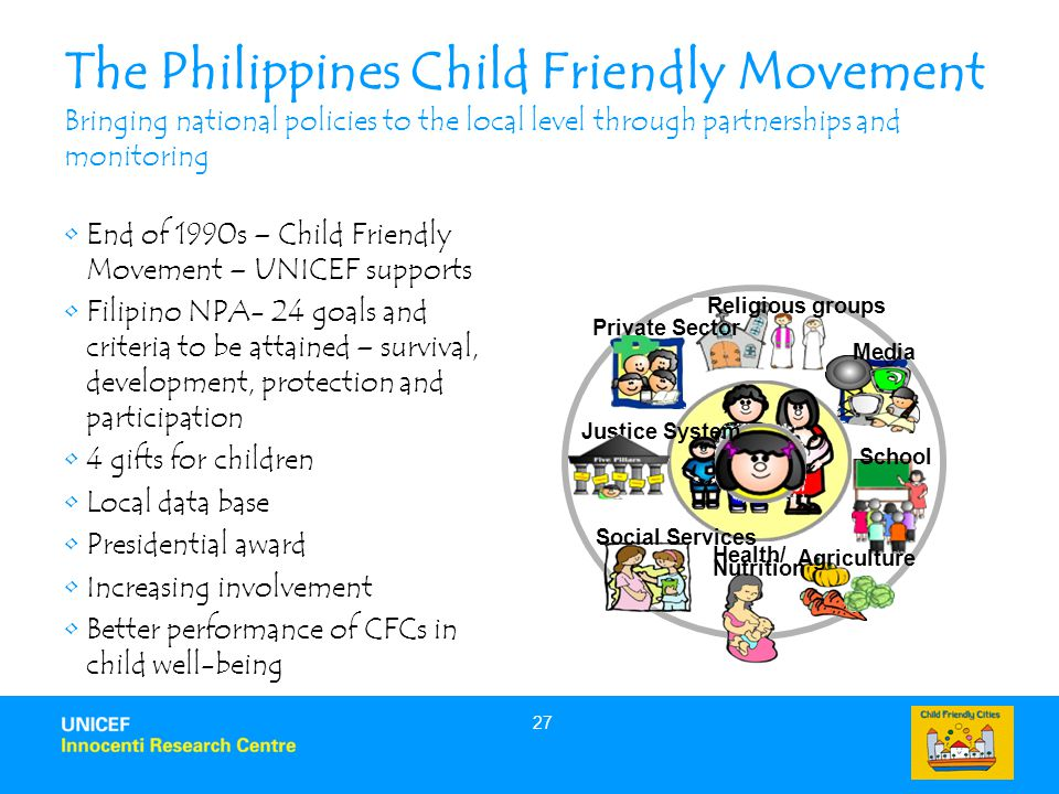 27 The Philippines Child Friendly Movement Bringing national policies to the local level through partnerships and monitoring End of 1990s – Child Friendly Movement – UNICEF supports Filipino NPA- 24 goals and criteria to be attained – survival, development, protection and participation 4 gifts for children Local data base Presidential award Increasing involvement Better performance of CFCs in child well-being Religious groups School Media Agriculture Social Services Health/ Nutrition Private Sector Justice System