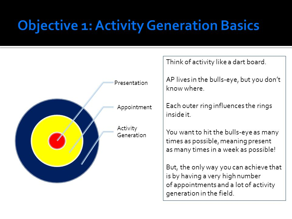 Presentation Appointment Activity Generation Think of activity like a dart board.