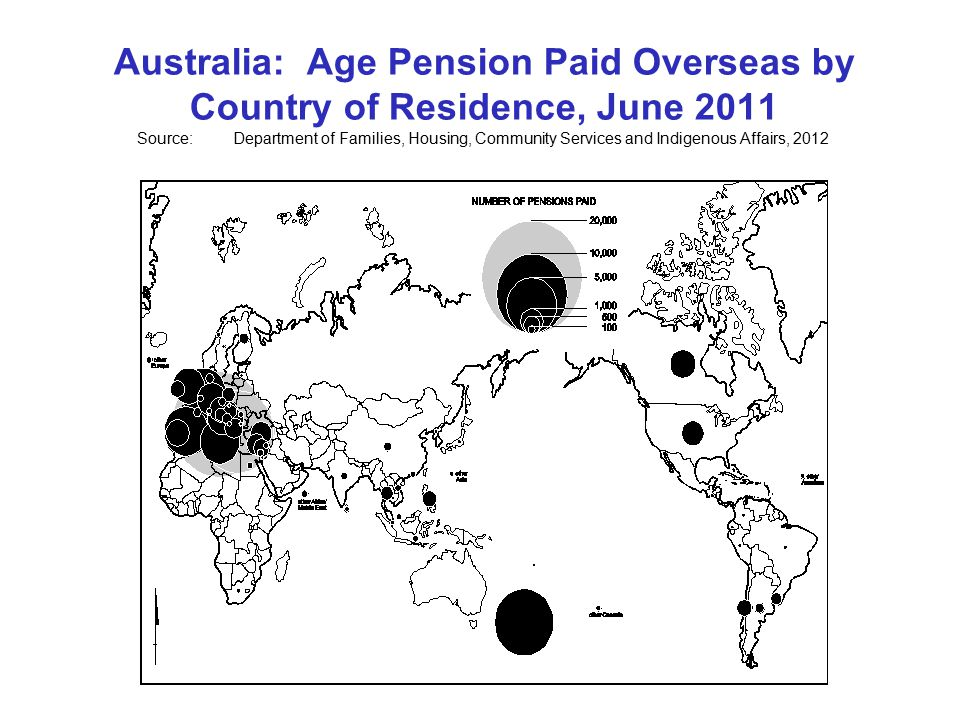 Australia: Age Pension Paid Overseas by Country of Residence, June 2011 Source:Department of Families, Housing, Community Services and Indigenous Affairs, 2012