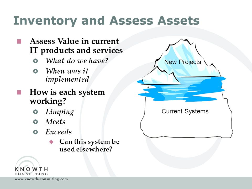 Inventory and Assess Assets  Assess Value in current IT products and services  What do we have.