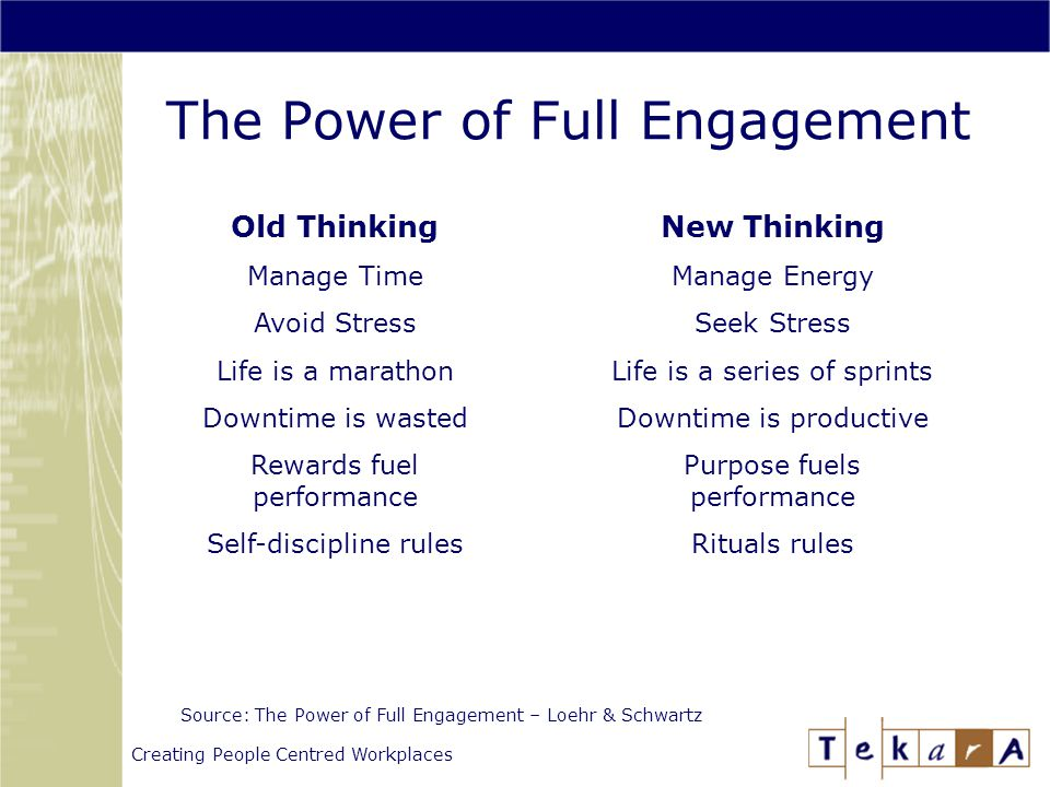 Creating People Centred Workplaces The Power of Full Engagement Old Thinking Manage Time Avoid Stress Life is a marathon Downtime is wasted Rewards fuel performance Self-discipline rules New Thinking Manage Energy Seek Stress Life is a series of sprints Downtime is productive Purpose fuels performance Rituals rules Source: The Power of Full Engagement – Loehr & Schwartz