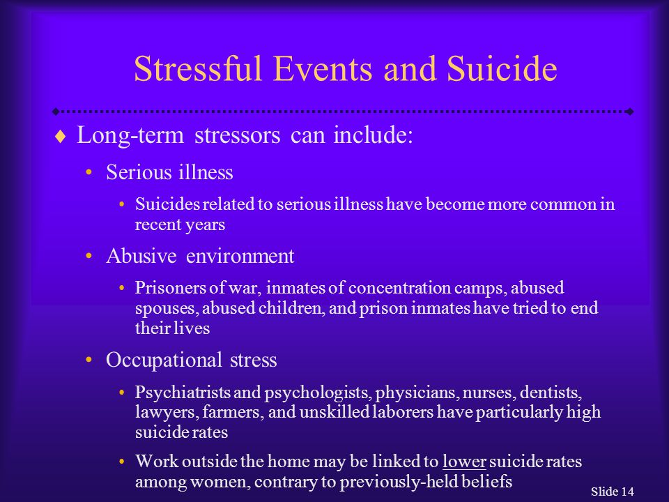 Slide 14 Stressful Events and Suicide  Long-term stressors can include: Serious illness Suicides related to serious illness have become more common in recent years Abusive environment Prisoners of war, inmates of concentration camps, abused spouses, abused children, and prison inmates have tried to end their lives Occupational stress Psychiatrists and psychologists, physicians, nurses, dentists, lawyers, farmers, and unskilled laborers have particularly high suicide rates Work outside the home may be linked to lower suicide rates among women, contrary to previously-held beliefs