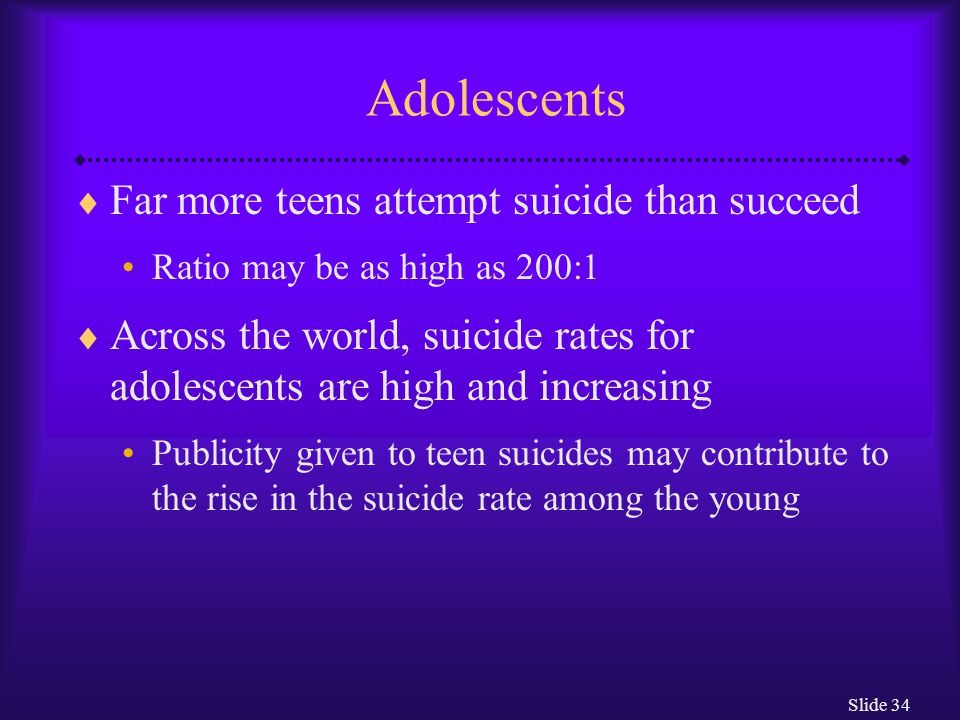 Slide 34 Adolescents  Far more teens attempt suicide than succeed Ratio may be as high as 200:1  Across the world, suicide rates for adolescents are high and increasing Publicity given to teen suicides may contribute to the rise in the suicide rate among the young