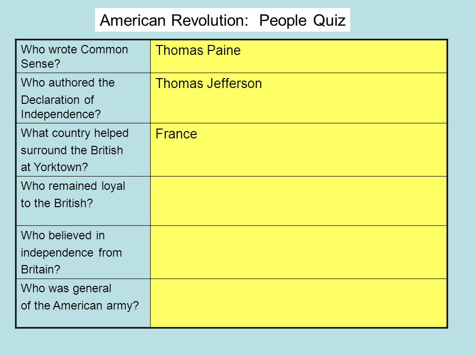 PEOPLE associated with the American Revolution: Quiz to