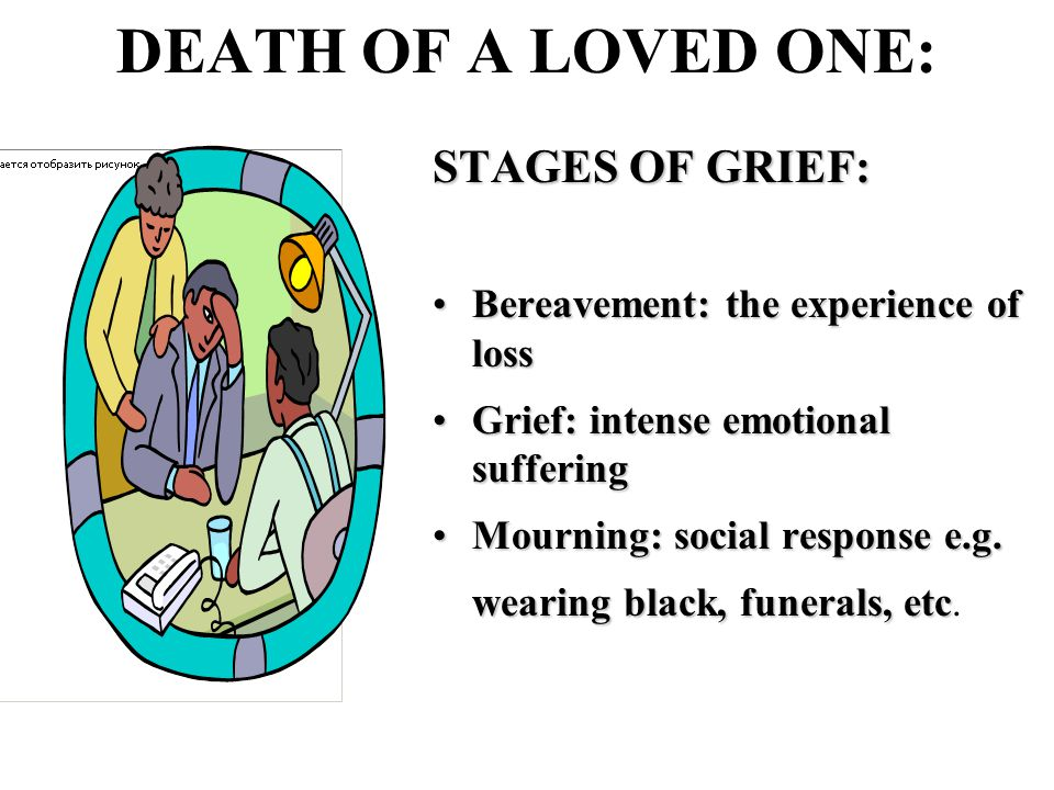 DEATH OF A LOVED ONE: STAGES OF GRIEF: Bereavement: the experience of lossBereavement: the experience of loss Grief: intense emotional sufferingGrief: intense emotional suffering Mourning: social response e.g.Mourning: social response e.g.