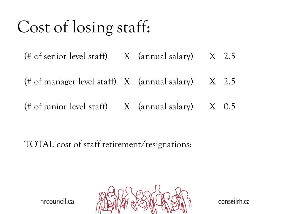 Cost of losing staff: (# of senior level staff) X (annual salary) X 2.5 (# of manager level staff)X(annual salary)X2.5 (# of junior level staff) X(annual salary)X0.5 TOTAL cost of staff retirement/resignations: ___________