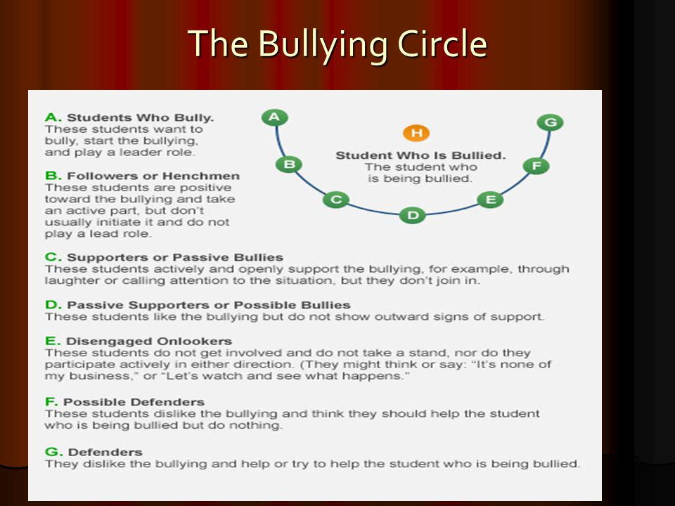 The Bullying Circle
