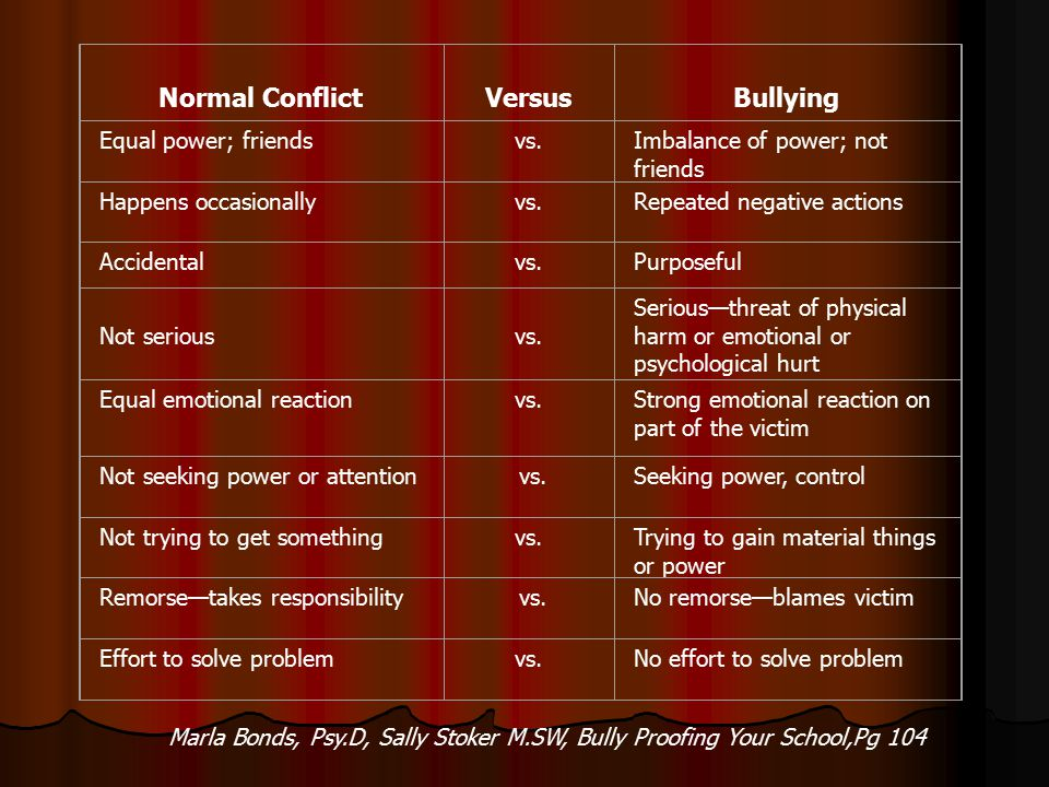 Normal Conflict Versus Bullying Equal power; friendsvs.Imbalance of power; not friends Happens occasionallyvs.Repeated negative actions Accidentalvs.Purposeful Not seriousvs.