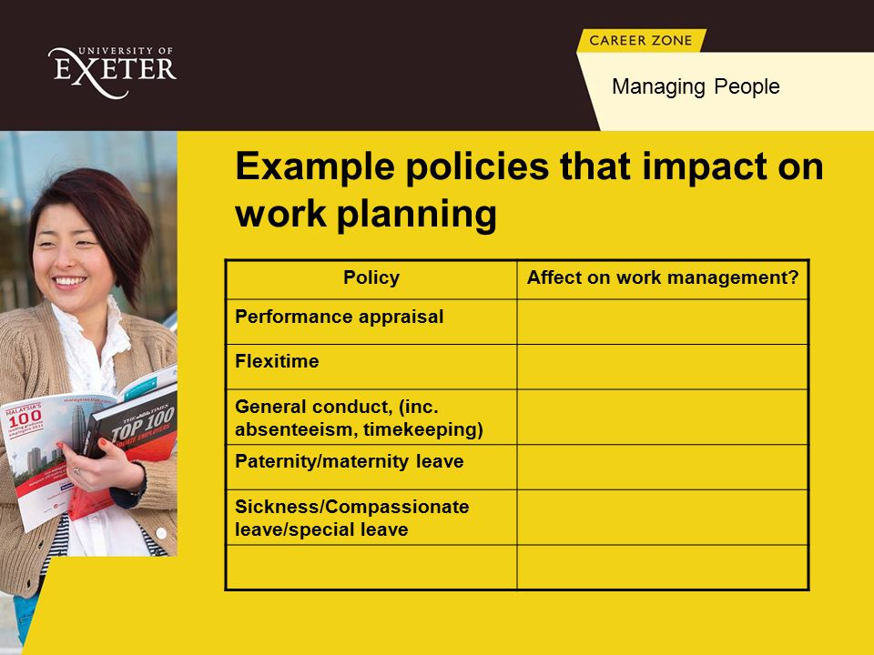Example policies that impact on work planning Managing People PolicyAffect on work management.