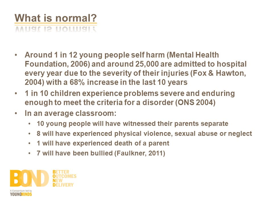 Around 1 in 12 young people self harm (Mental Health Foundation, 2006) and around 25,000 are admitted to hospital every year due to the severity of their injuries (Fox & Hawton, 2004) with a 68% increase in the last 10 years 1 in 10 children experience problems severe and enduring enough to meet the criteria for a disorder (ONS 2004) In an average classroom: 10 young people will have witnessed their parents separate 8 will have experienced physical violence, sexual abuse or neglect 1 will have experienced death of a parent 7 will have been bullied (Faulkner, 2011)
