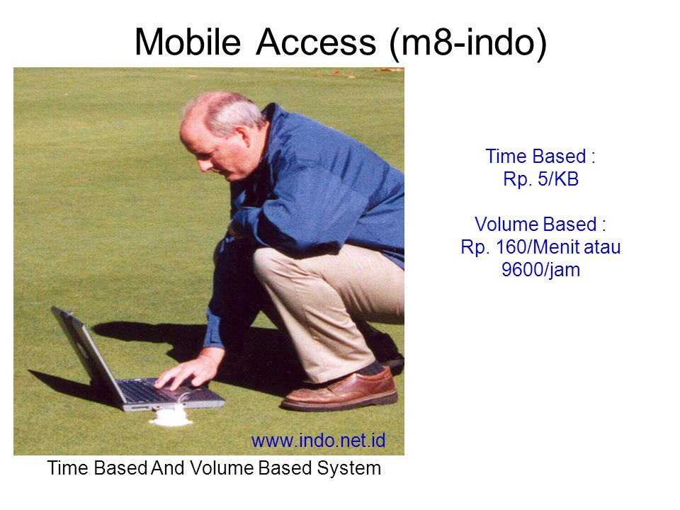 Mobile Access (m8-indo) Time Based And Volume Based System Time Based : Rp.