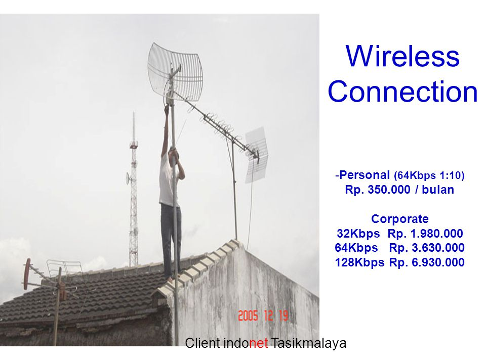 Wireless Connection Client indonet Tasikmalaya -Personal (64Kbps 1:10) Rp.