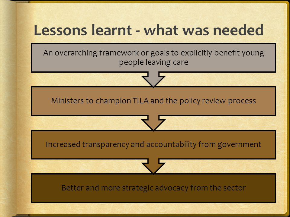 Lessons learnt - what was needed Better and more strategic advocacy from the sector Increased transparency and accountability from government Ministers to champion TILA and the policy review process An overarching framework or goals to explicitly benefit young people leaving care