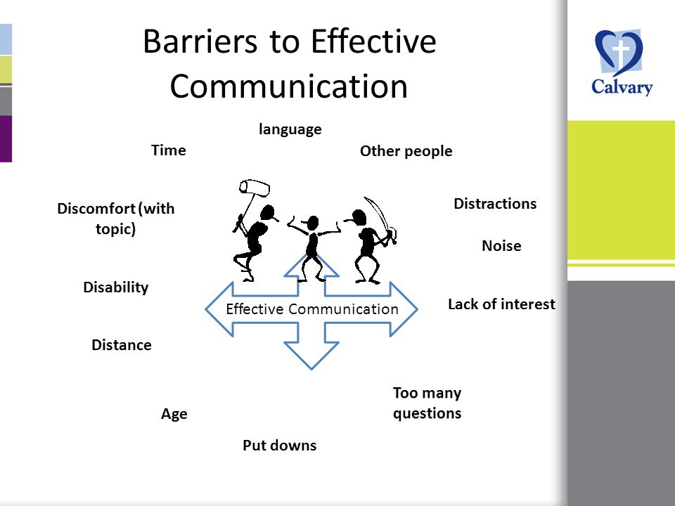 main barriers to effective communication