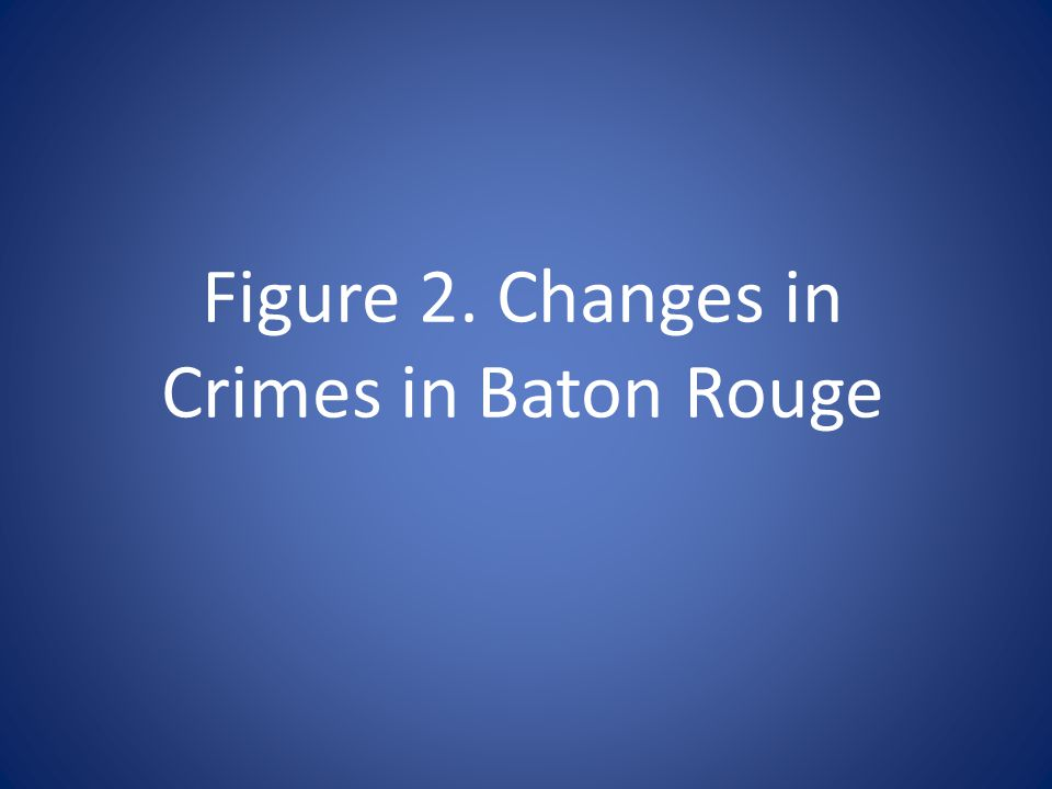 Figure 2. Changes in Crimes in Baton Rouge