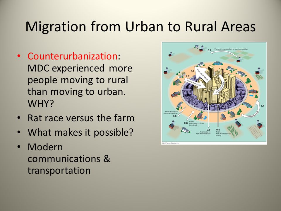 Migration from Urban to Rural Areas Counterurbanization: MDC experienced more people moving to rural than moving to urban.