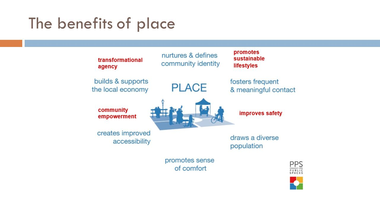 The benefits of place