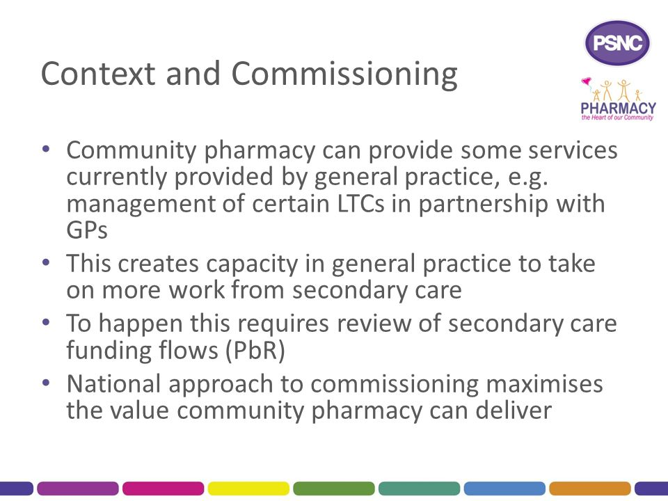 Context and Commissioning Community pharmacy can provide some services currently provided by general practice, e.g.