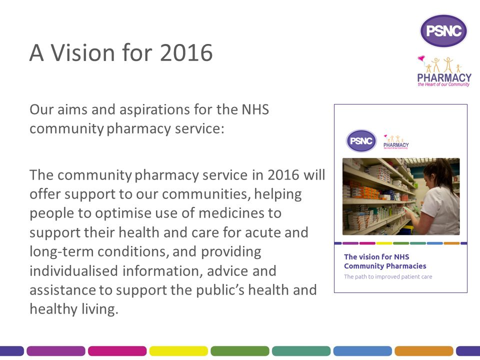 A Vision for 2016 Our aims and aspirations for the NHS community pharmacy service: The community pharmacy service in 2016 will offer support to our communities, helping people to optimise use of medicines to support their health and care for acute and long-term conditions, and providing individualised information, advice and assistance to support the public's health and healthy living.