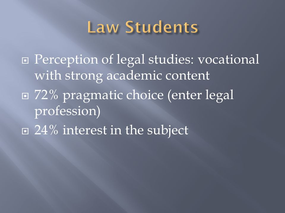  Perception of legal studies: vocational with strong academic content  72% pragmatic choice (enter legal profession)  24% interest in the subject