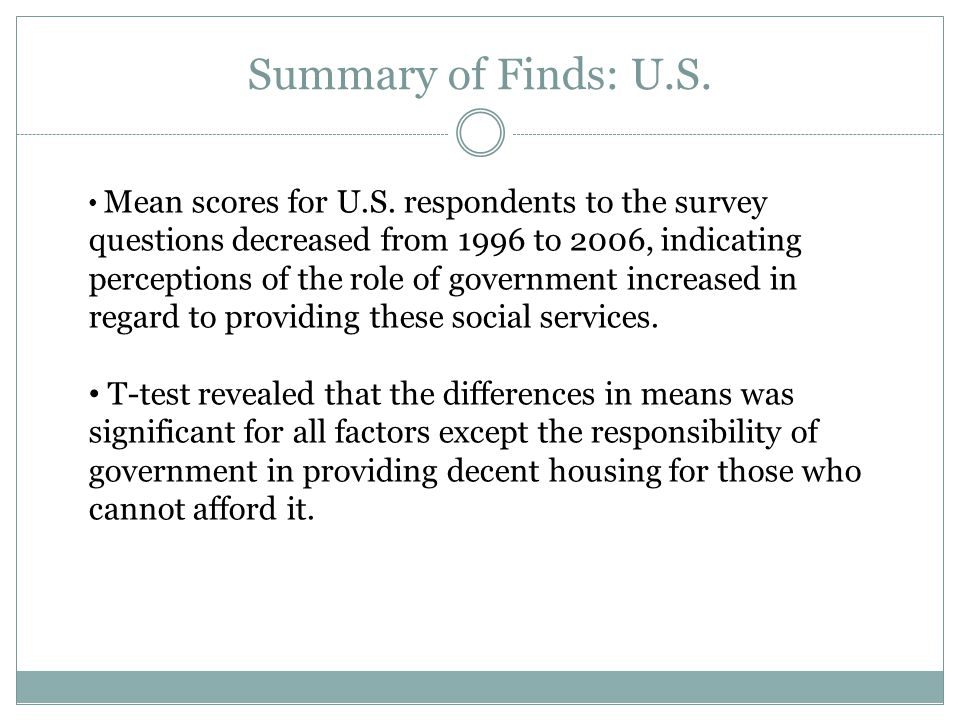 Summary of Finds: U.S. Mean scores for U.S.