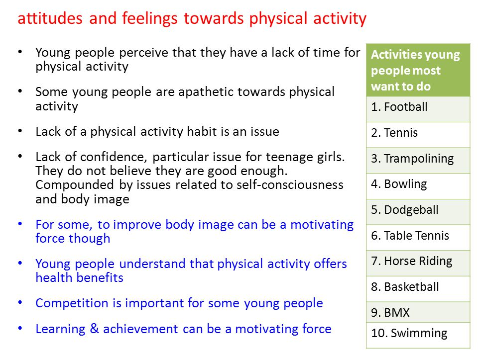 attitudes and feelings towards physical activity Young people perceive that they have a lack of time for physical activity Some young people are apathetic towards physical activity Lack of a physical activity habit is an issue Lack of confidence, particular issue for teenage girls.