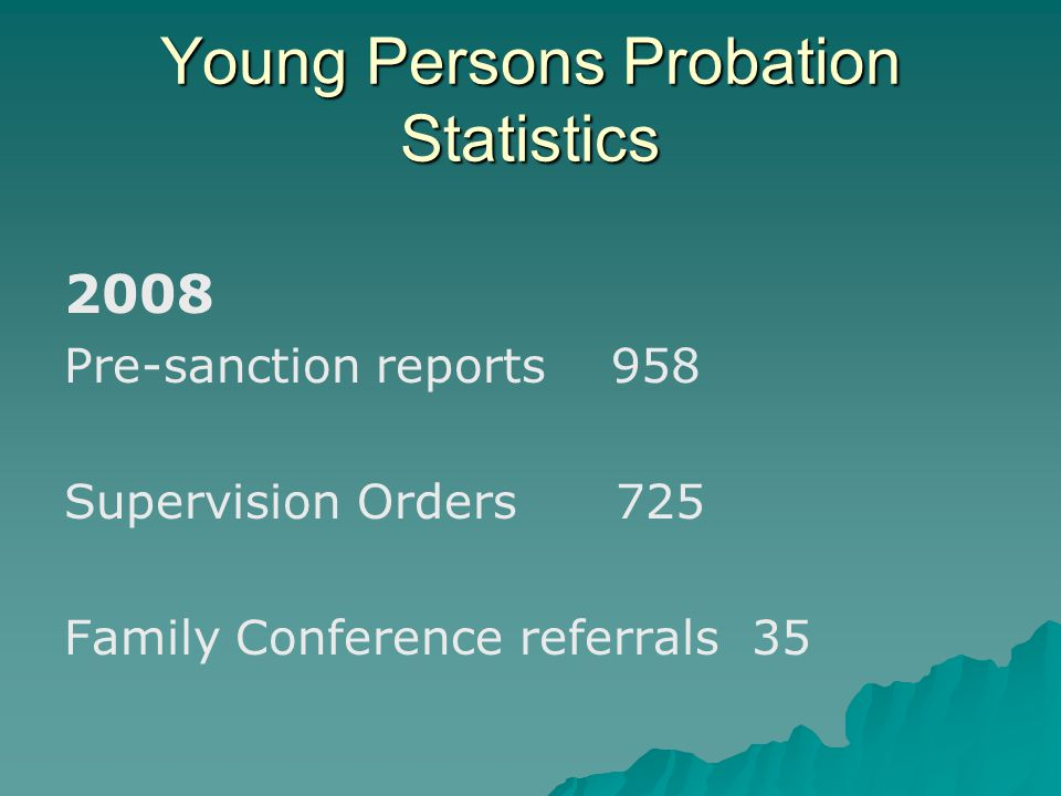 Young Persons Probation Statistics 2008 Pre-sanction reports 958 Supervision Orders 725 Family Conference referrals 35