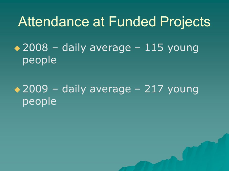 Attendance at Funded Projects   2008 – daily average – 115 young people   2009 – daily average – 217 young people