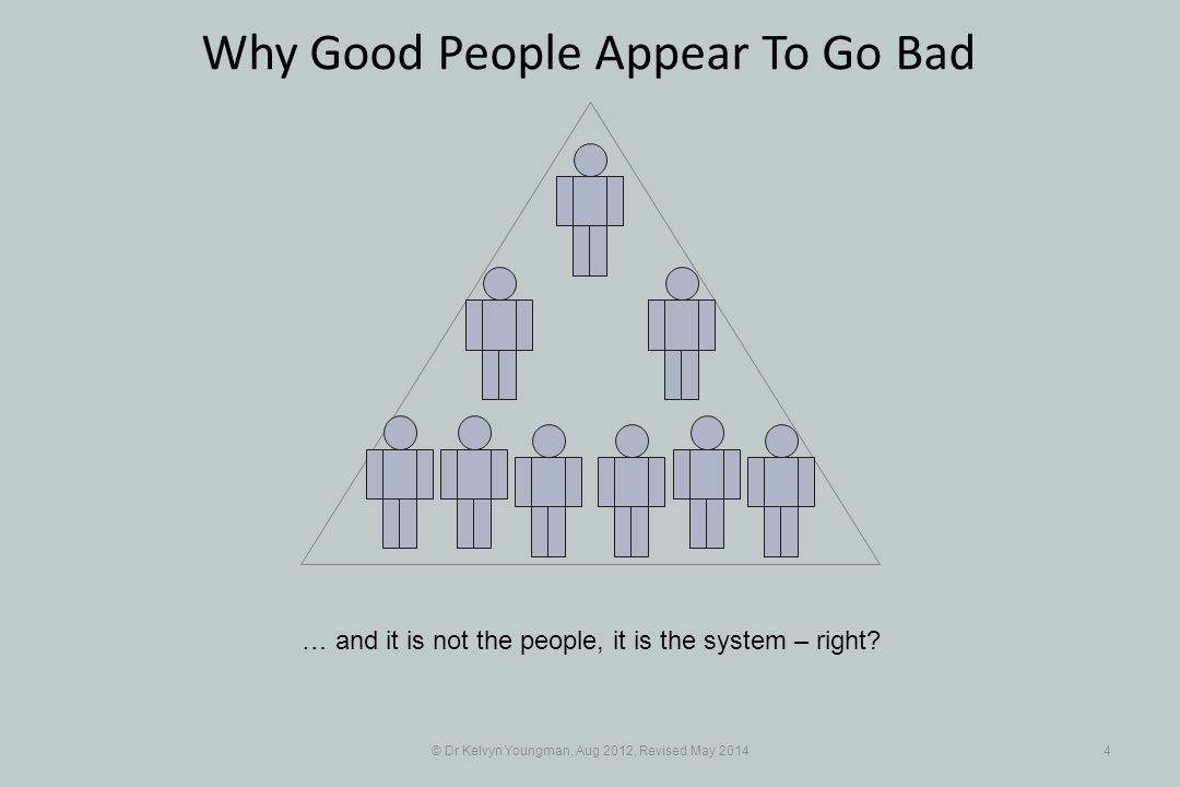 © Dr Kelvyn Youngman, Aug 2012, Revised May 20144 Why Good People Appear To Go Bad … and it is not the people, it is the system – right