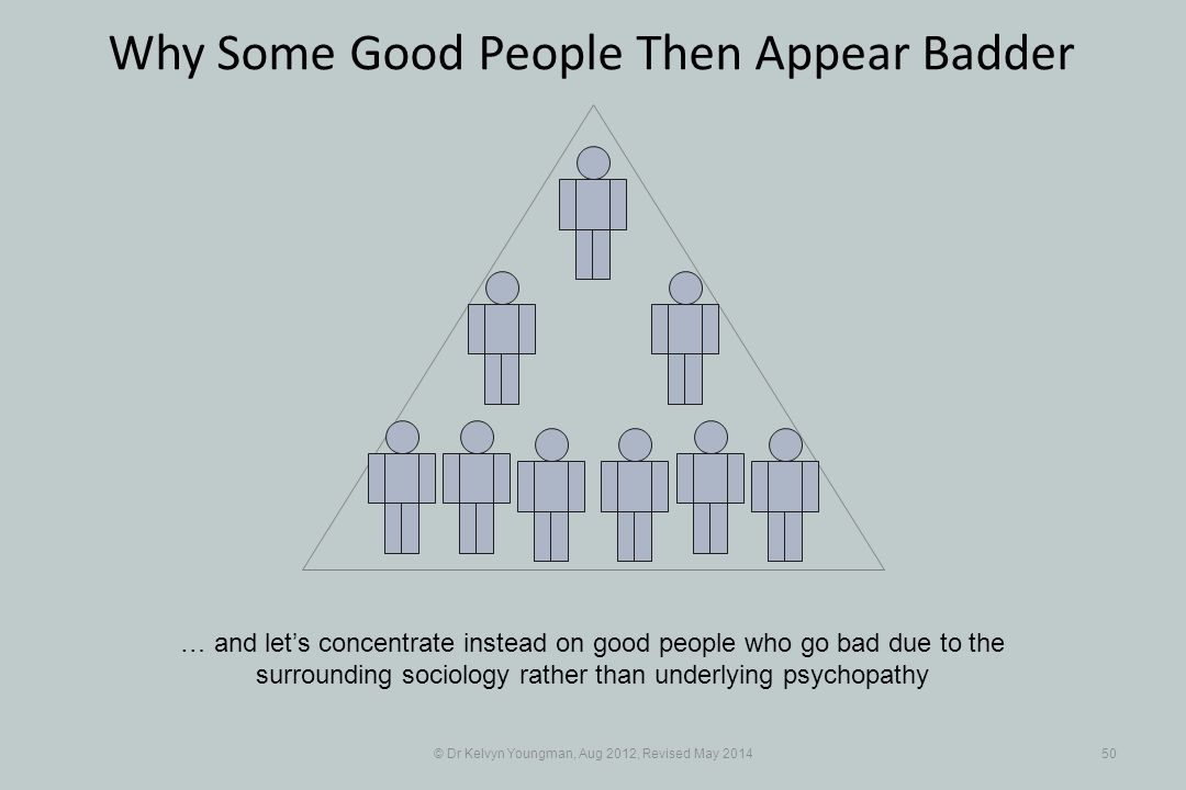 © Dr Kelvyn Youngman, Aug 2012, Revised May 201450 Why Some Good People Then Appear Badder … and let's concentrate instead on good people who go bad due to the surrounding sociology rather than underlying psychopathy