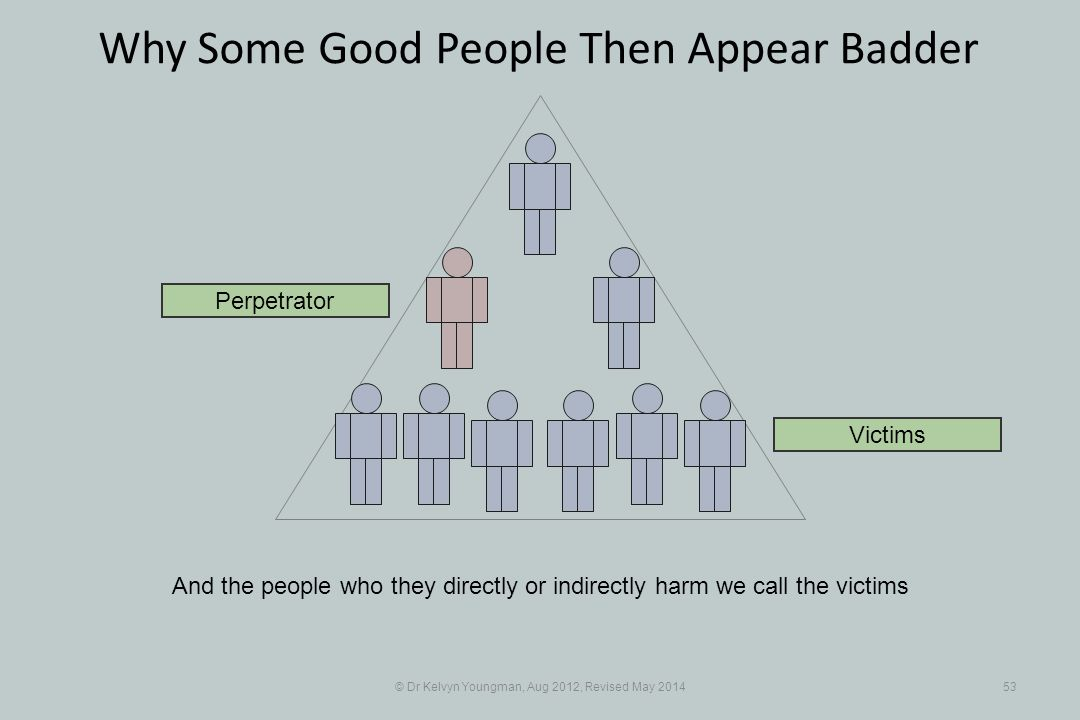 © Dr Kelvyn Youngman, Aug 2012, Revised May 201453 Why Some Good People Then Appear Badder And the people who they directly or indirectly harm we call the victims Perpetrator Victims