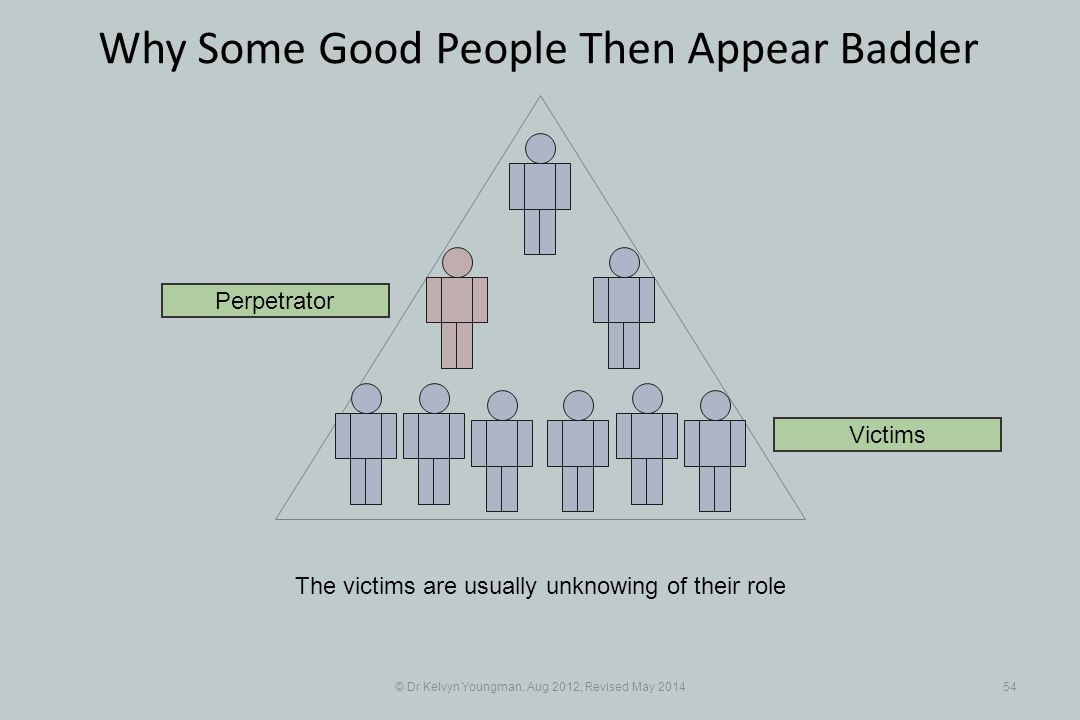 © Dr Kelvyn Youngman, Aug 2012, Revised May 201454 Why Some Good People Then Appear Badder The victims are usually unknowing of their role Perpetrator Victims