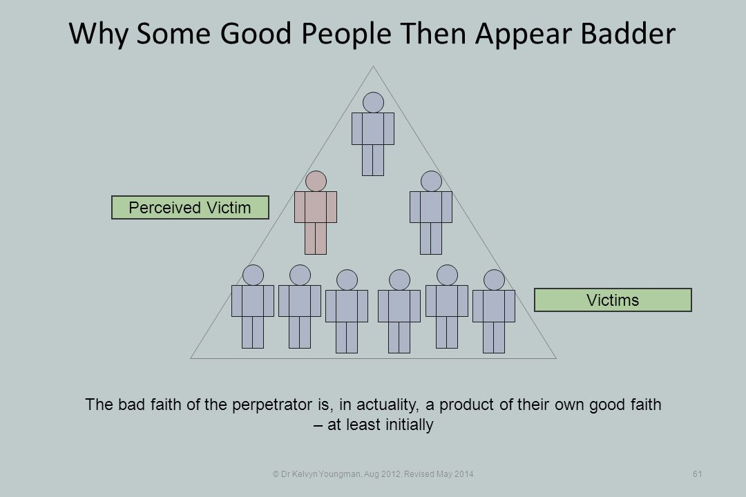 © Dr Kelvyn Youngman, Aug 2012, Revised May 201461 Why Some Good People Then Appear Badder The bad faith of the perpetrator is, in actuality, a product of their own good faith – at least initially Perceived Victim Victims