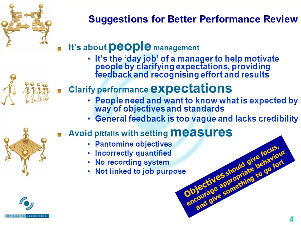 4 Suggestions for Better Performance Review It's about people management It's the 'day job' of a manager to help motivate people by clarifying expectations, providing feedback and recognising effort and results Clarify performance expectations People need and want to know what is expected by way of objectives and standards General feedback is too vague and lacks credibility Avoid p itfalls with setting measures Pantomine objectives Incorrectly quantified No recording system Not linked to job purpose Objectives should give focus, encourage appropriate behaviour and give something to go for!