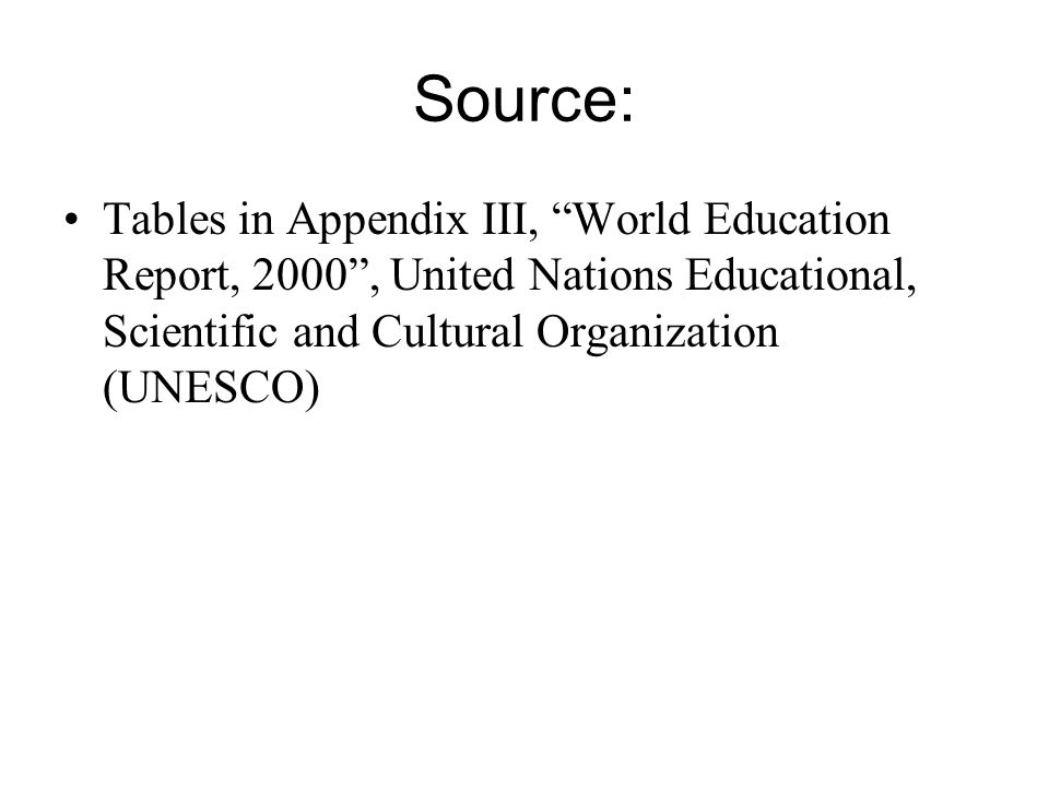 Source: Tables in Appendix III, World Education Report, 2000 , United Nations Educational, Scientific and Cultural Organization (UNESCO)