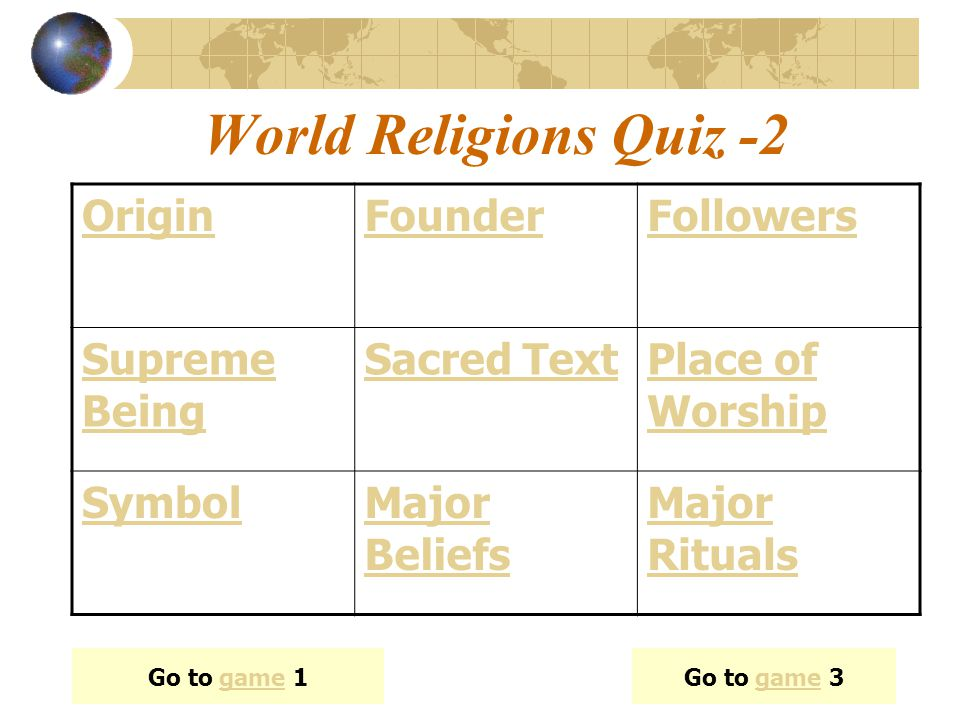 World Religions Quiz -2 OriginFounderFollowers Supreme Being Sacred TextPlace of Worship SymbolMajor Beliefs Major Rituals Go to game 1Go to game 3