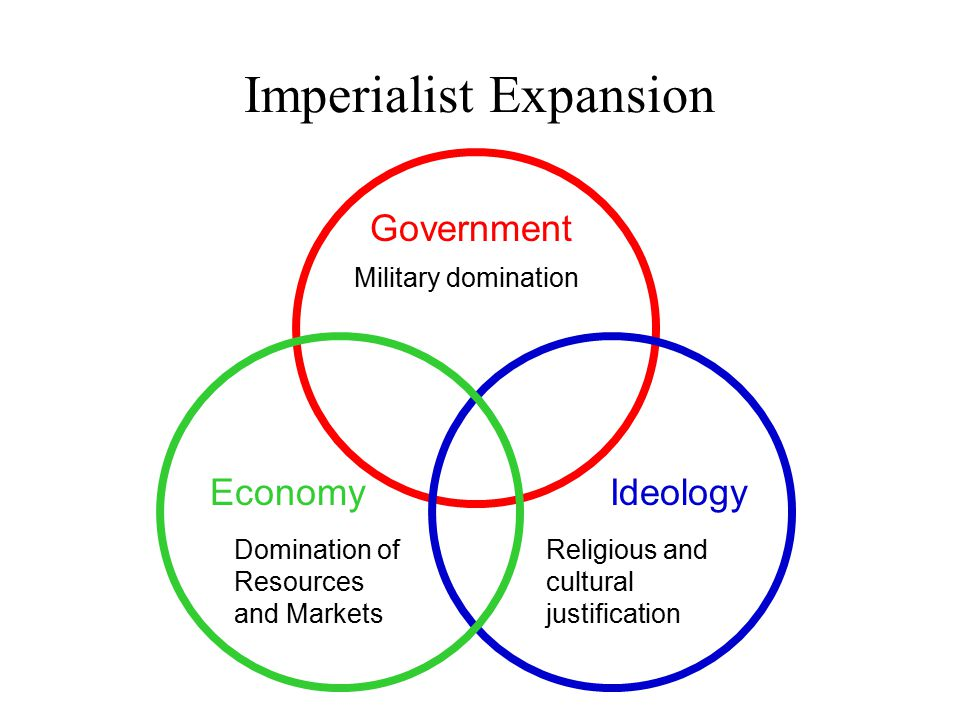 Government IdeologyEconomy Religious and cultural justification Domination of Resources and Markets Military domination Imperialist Expansion