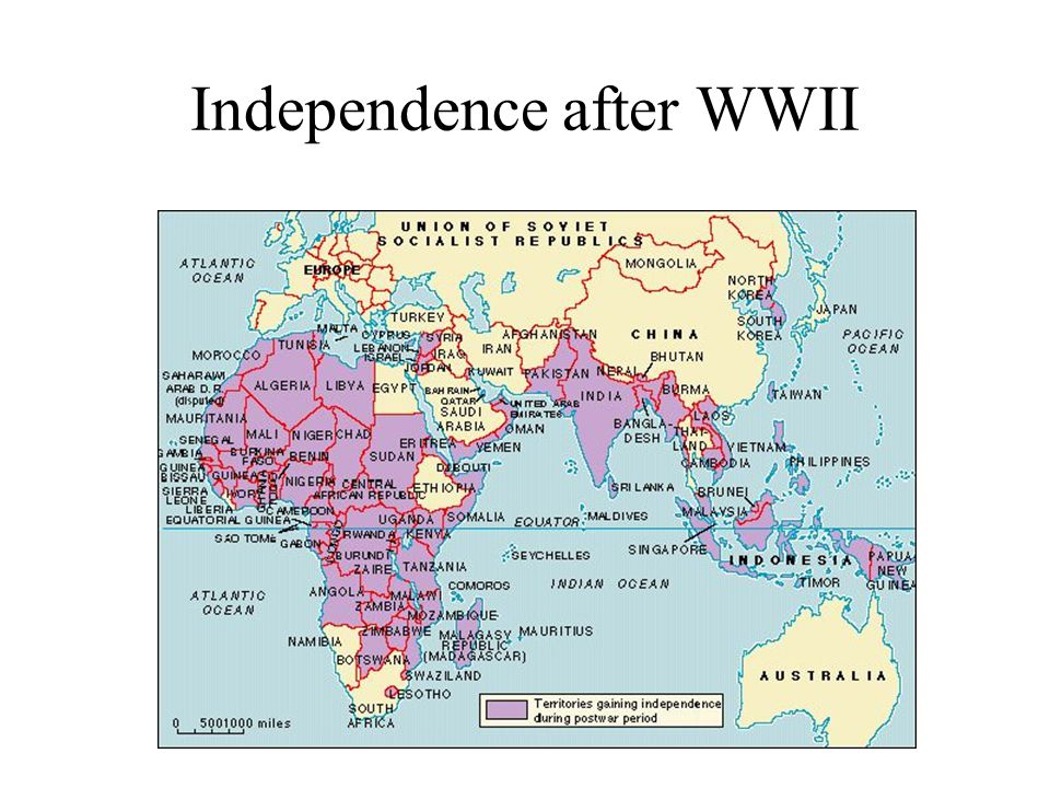 Independence after WWII