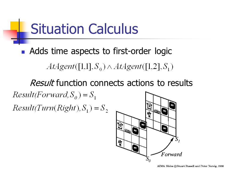 Situation Calculus Adds time aspects to first-order logic Result function connects actions to results