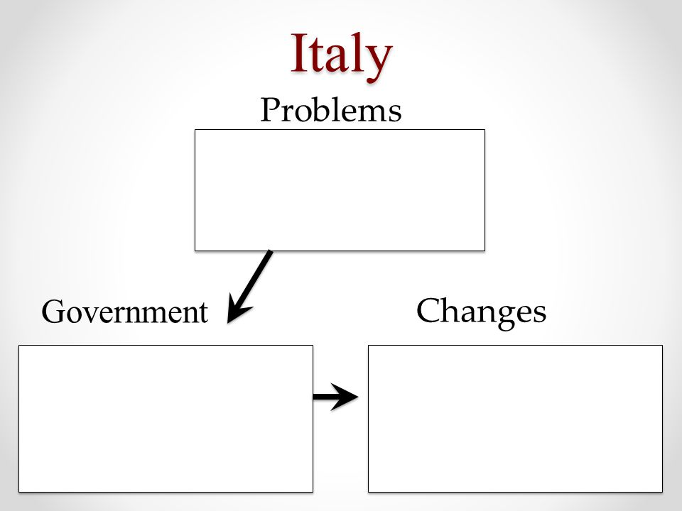 Italy Government Changes Problems