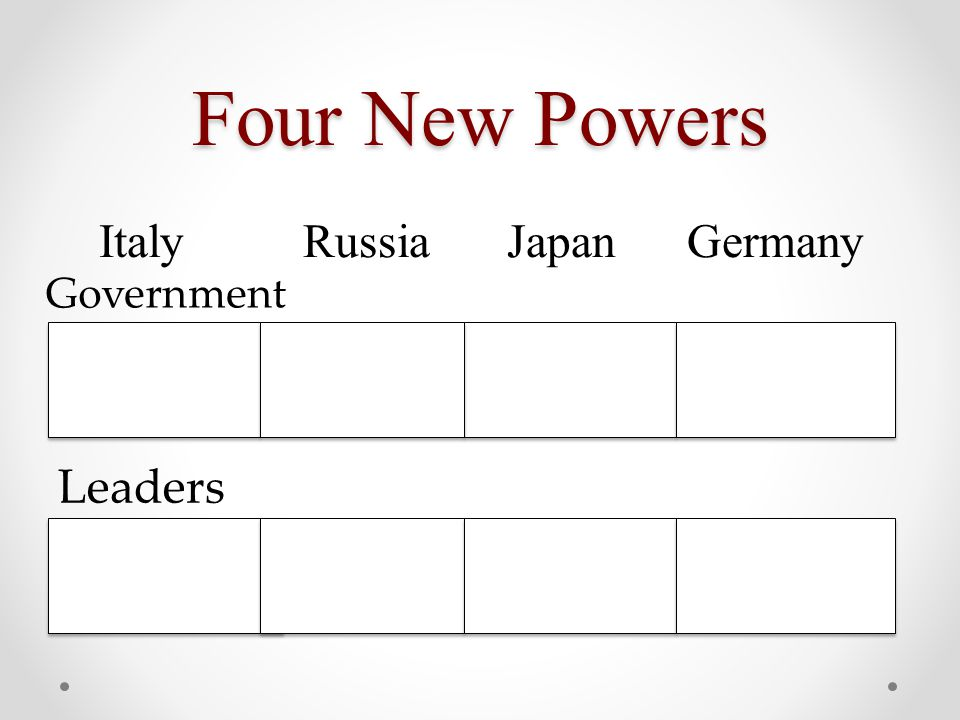 Four New Powers Italy Russia Japan Germany Government Leaders
