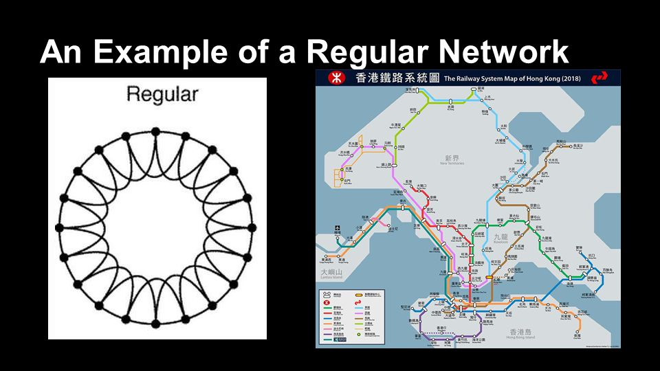 An Example of a Regular Network