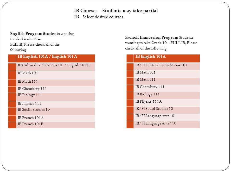 English Program Students wanting to take Grade 10 – Full IB, Please check all of the following.