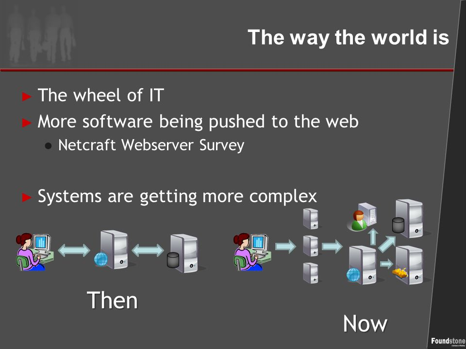 The way the world is ► The wheel of IT ► More software being pushed to the web ● Netcraft Webserver Survey ► Systems are getting more complex Then Now