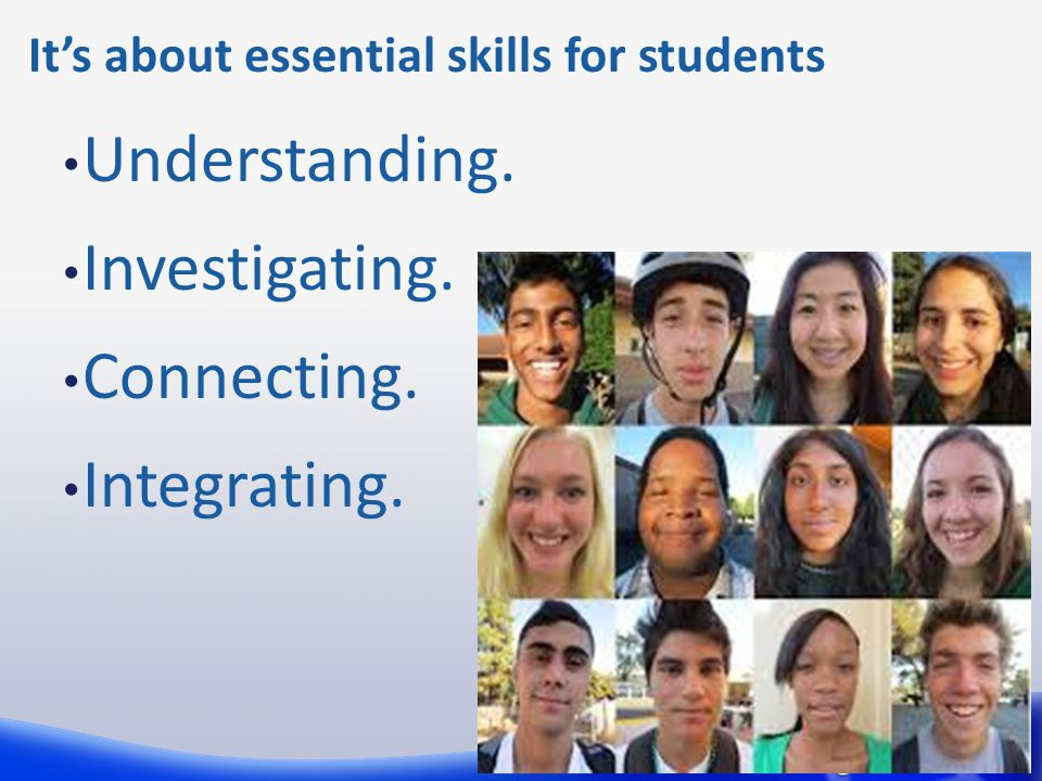 Understanding. Investigating. Connecting. Integrating. It's about essential skills for students